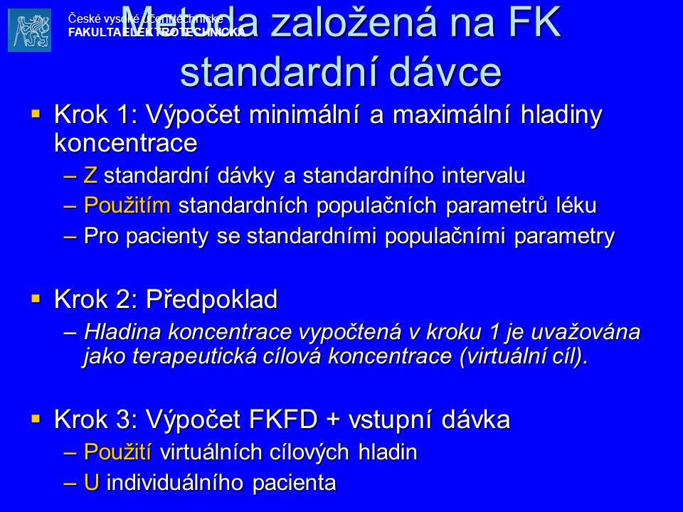 Metoda založená na FK standardní dávce  Krok 1: Výpočet minimální a maximální hladiny koncentrace –Z standardní dávky a standardního intervalu –Použi