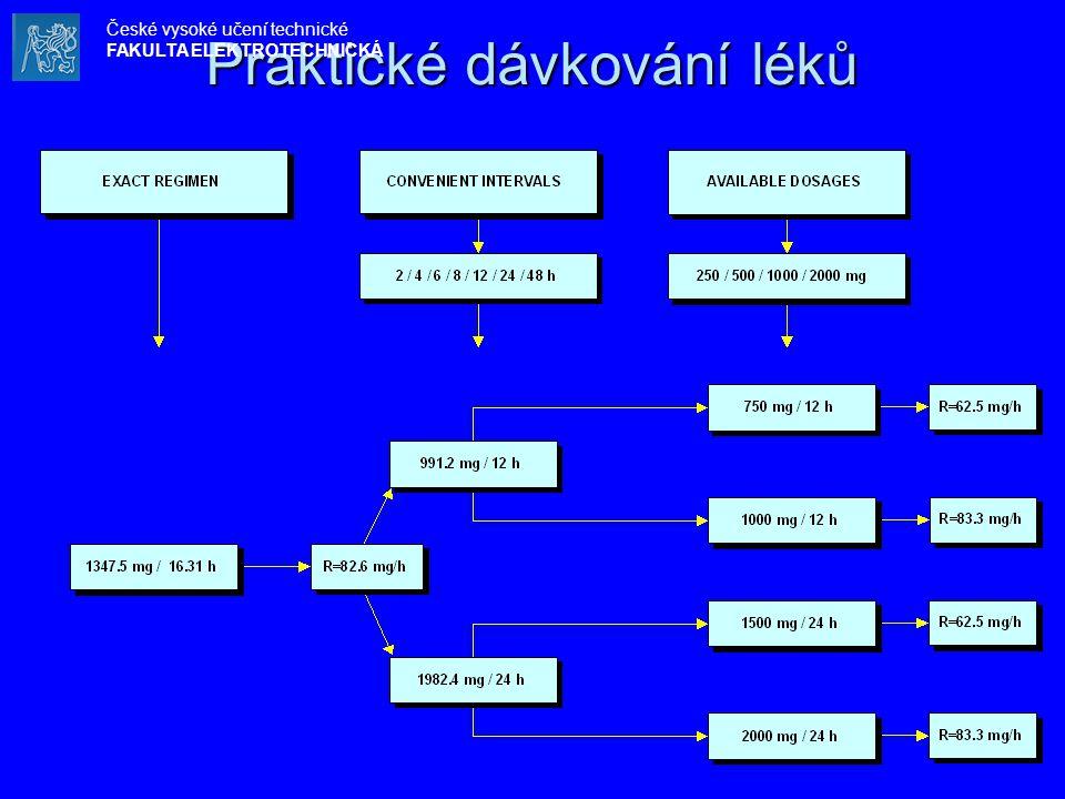 Praktické dávkování léků České vysoké učení technické FAKULTA ELEKTROTECHNICKÁ