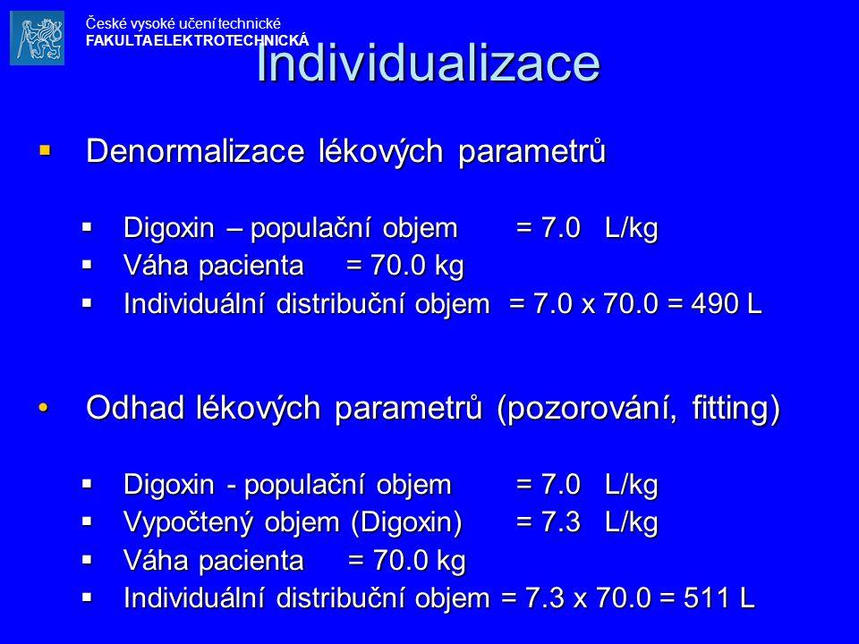 Individualizace  Denormalizace lékových parametrů  Digoxin – populační objem = 7.0 L/kg  Váha pacienta = 70.0 kg  Individuální distribuční objem =