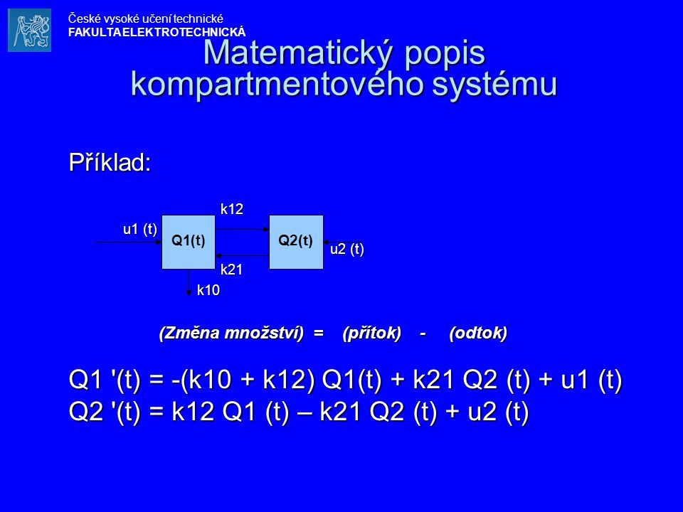 Matematický popis kompartmentového systému Příklad: k12 k12 u1 (t) u1 (t) u2 (t) u2 (t) k21 k21 k10 k10 (Změna množství) = (přítok) - (odtok) (Změna množství) = (přítok) - (odtok) Q1 (t) = -(k10 + k12) Q1(t) + k21 Q2 (t) + u1 (t) Q2 (t) = k12 Q1 (t) – k21 Q2 (t) + u2 (t) Q1(t) Q2(t) České vysoké učení technické FAKULTA ELEKTROTECHNICKÁ