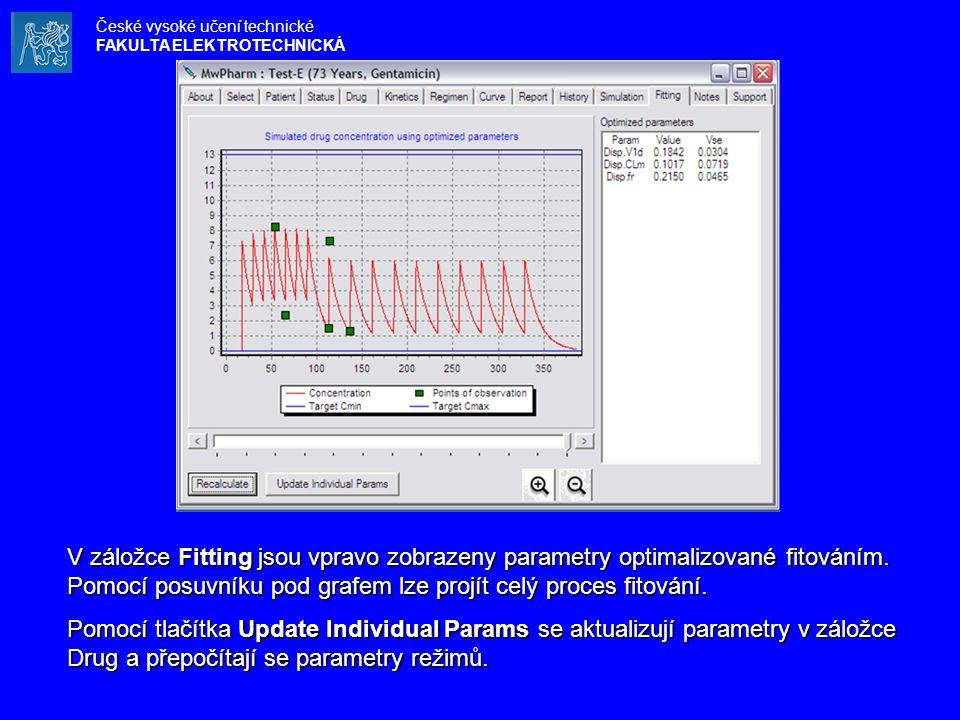 V záložce Fitting jsou vpravo zobrazeny parametry optimalizované fitováním. Pomocí posuvníku pod grafem lze projít celý proces fitování. Pomocí tlačít