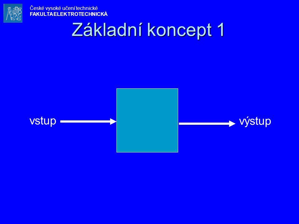 Základní koncept 2 vstupvýstup České vysoké učení technické FAKULTA ELEKTROTECHNICKÁ