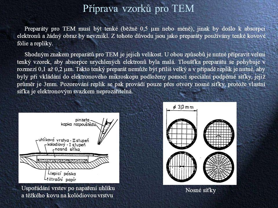 Preparáty pro TEM musí být tenké (běžně 0,5  m nebo méně), jinak by došlo k absorpci elektronů a žádný obraz by nevznikl.