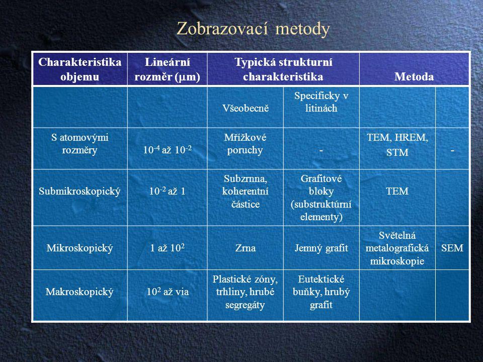 TEM – fólie, martenzit + zbytkový austenit Transmisní elektronový mikroskop (TEM)