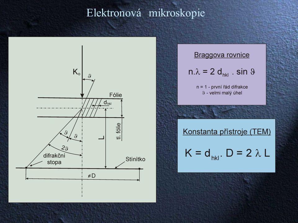 Difrakce – fázová analýza Elektronová mikroskopie Kruhový difraktogramBodový difraktogram Kikuchiho linie