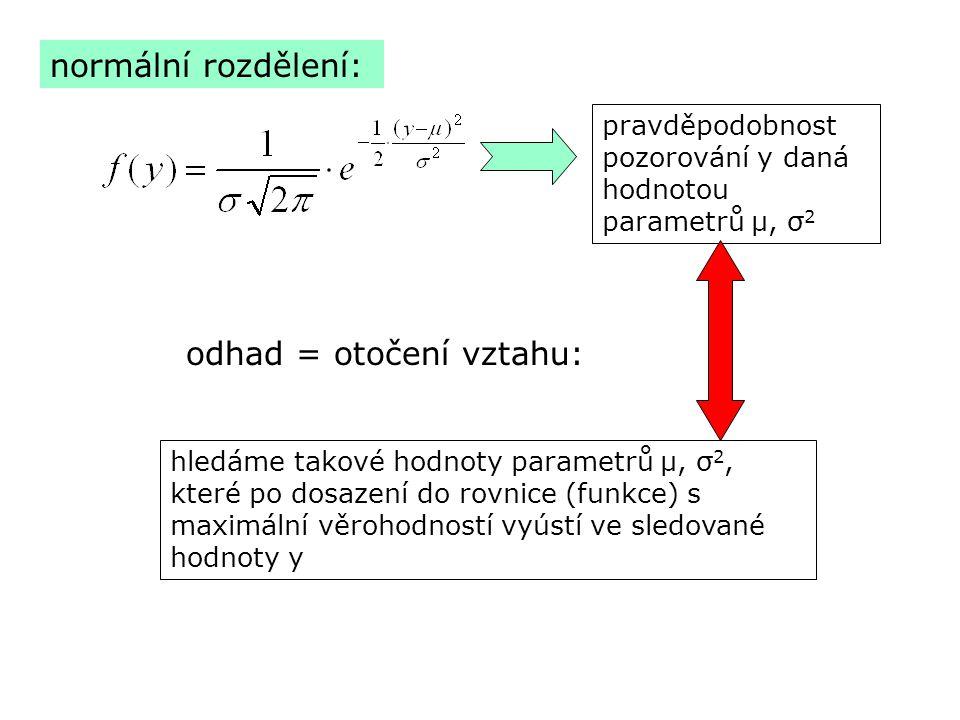normální rozdělení: pravděpodobnost pozorování y daná hodnotou parametrů μ, σ 2 odhad = otočení vztahu: hledáme takové hodnoty parametrů μ, σ 2, které