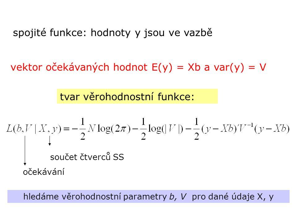 spojité funkce: hodnoty y jsou ve vazbě vektor očekávaných hodnot E(y) = Xb a var(y) = V tvar věrohodnostní funkce: hledáme věrohodnostní parametry b,