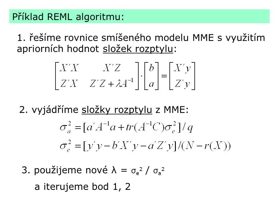 Příklad REML algoritmu: 1. řešíme rovnice smíšeného modelu MME s využitím apriorních hodnot složek rozptylu: 2. vyjádříme složky rozptylu z MME: 3. po