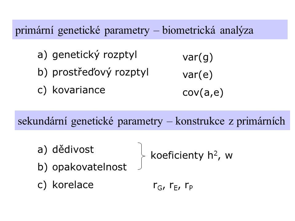 primární genetické parametry – biometrická analýza a)genetický rozptyl b)prostřeďový rozptyl c)kovariance sekundární genetické parametry – konstrukce
