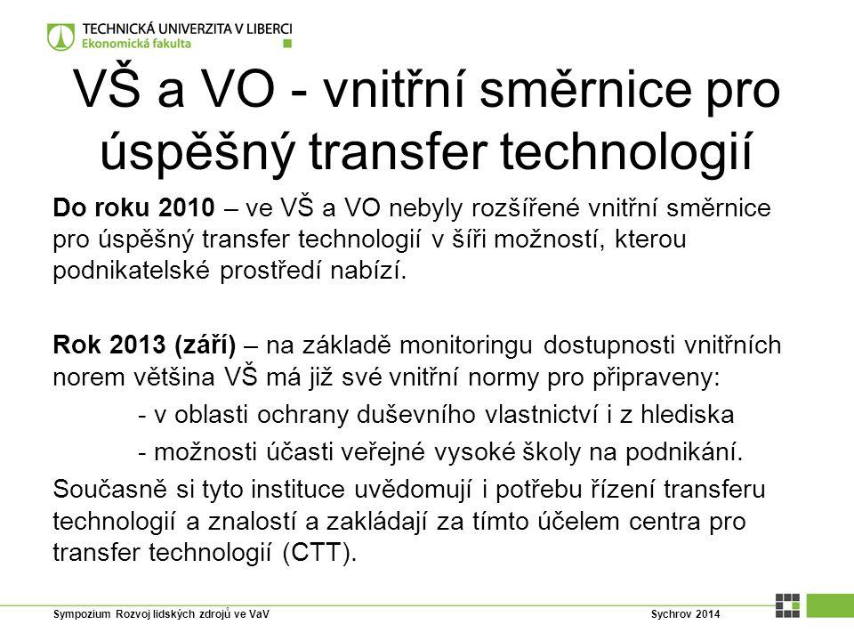 VŠ a VO - vnitřní směrnice pro úspěšný transfer technologií Do roku 2010 – ve VŠ a VO nebyly rozšířené vnitřní směrnice pro úspěšný transfer technolog