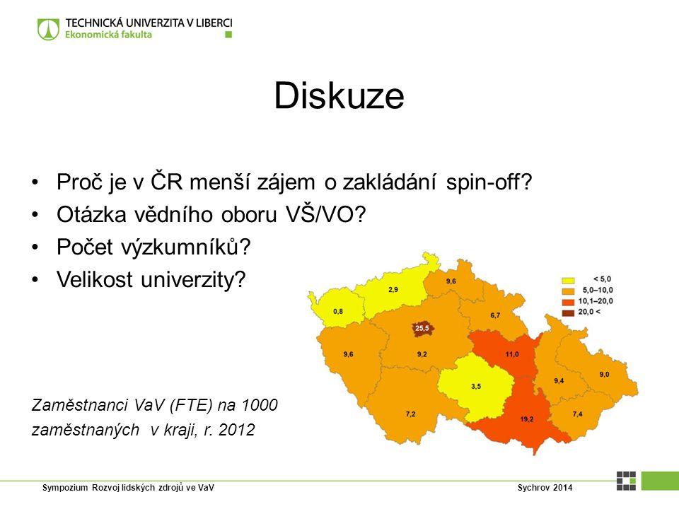 Diskuze Proč je v ČR menší zájem o zakládání spin-off? Otázka vědního oboru VŠ/VO? Počet výzkumníků? Velikost univerzity? Zaměstnanci VaV (FTE) na 100