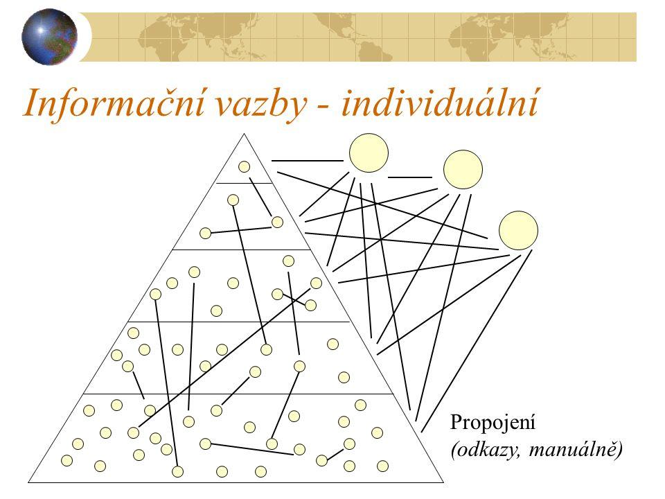 Informační vazby - individuální Propojení (odkazy, manuálně)
