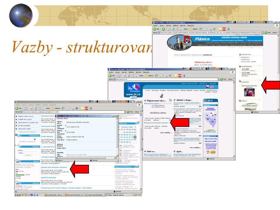 Informační vazby - strukturované Propojení (přenos dat) Služby