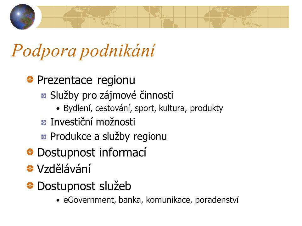Přínos internetu pro venkov Informace Komunikace Služby Vzdělání Zboží …