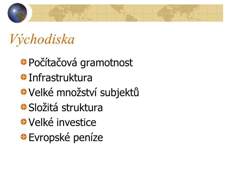 Východiska Počítačová gramotnost Infrastruktura Velké množství subjektů Složitá struktura Velké investice Evropské peníze