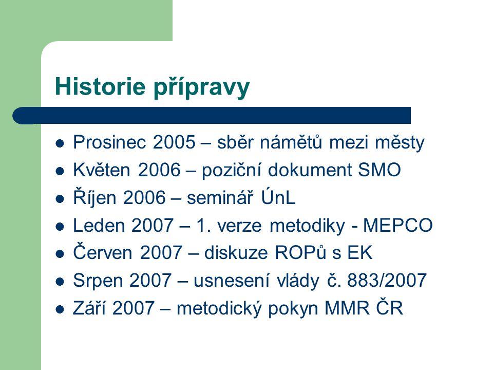 Historie přípravy Prosinec 2005 – sběr námětů mezi městy Květen 2006 – poziční dokument SMO Říjen 2006 – seminář ÚnL Leden 2007 – 1. verze metodiky -