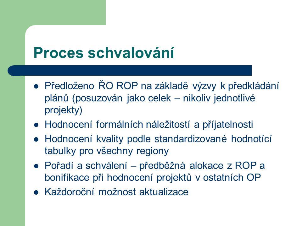 Proces schvalování Předloženo ŘO ROP na základě výzvy k předkládání plánů (posuzován jako celek – nikoliv jednotlivé projekty) Hodnocení formálních ná