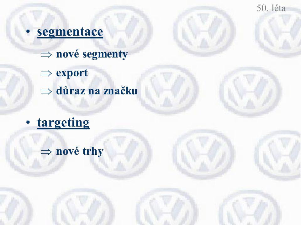 segmentace  nové segmenty  export  důraz na značku targeting  nové trhy 50. léta