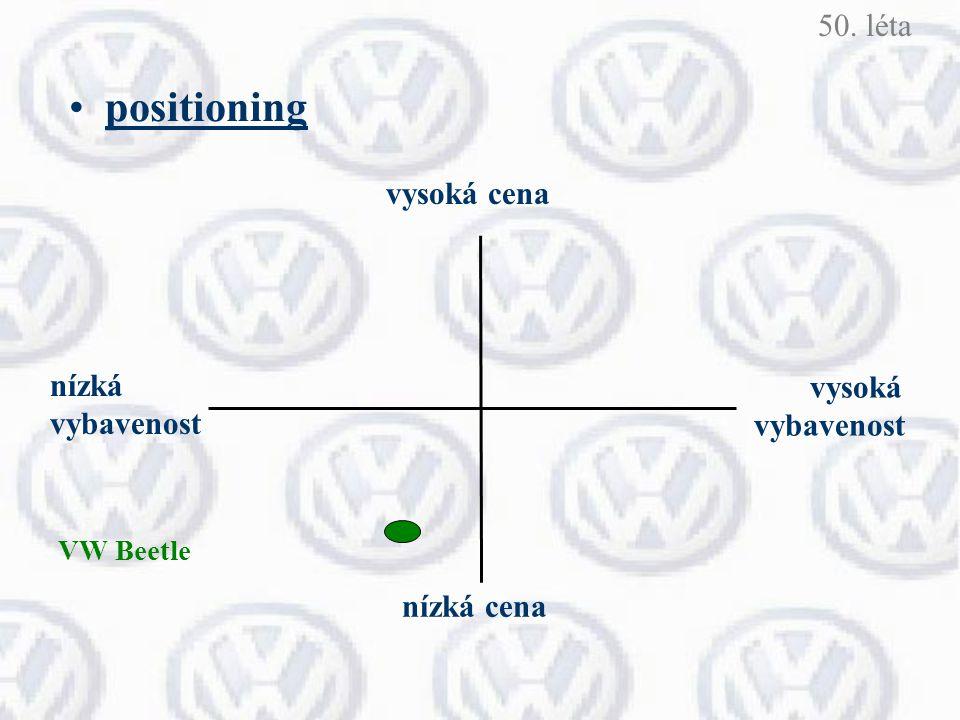nízká vybavenost vysoká vybavenost nízká cena vysoká cena VW Beetle positioning 50. léta