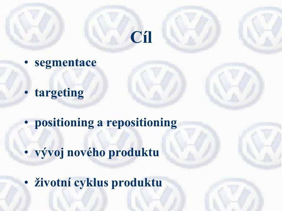 Cíl segmentace targeting positioning a repositioning vývoj nového produktu životní cyklus produktu