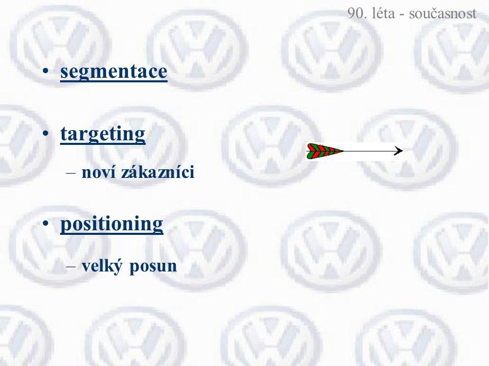 segmentace targeting –noví zákazníci positioning –velký posun 90. léta - současnost