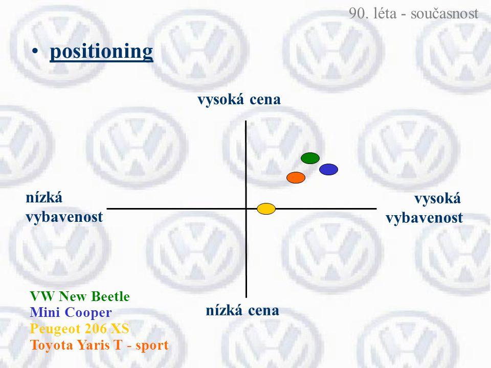 positioning nízká vybavenost vysoká vybavenost nízká cena vysoká cena VW New Beetle Mini Cooper Peugeot 206 XS Toyota Yaris T - sport 90. léta - souča