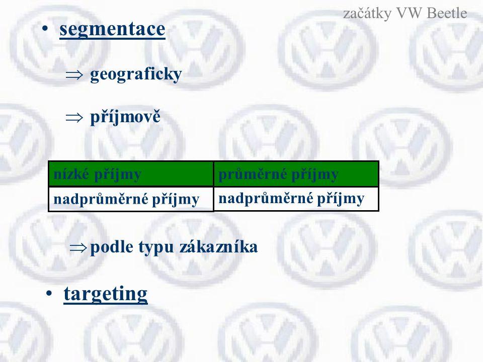 segmentace  geograficky  příjmově nízké příjmy nadprůměrné příjmy průměrné příjmy nadprůměrné příjmy  podle typu zákazníka targeting začátky VW Bee