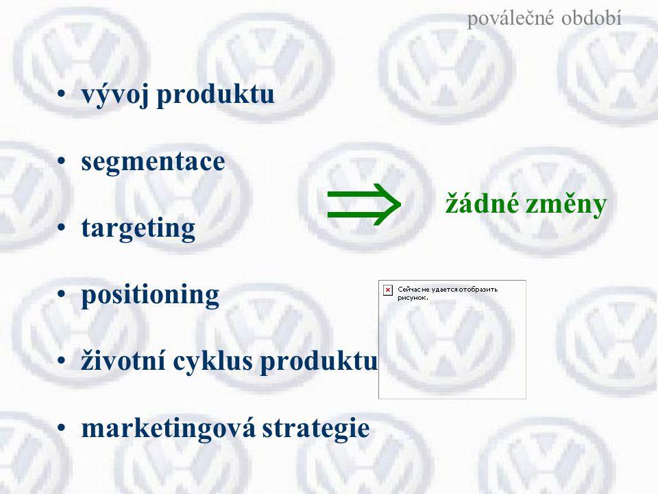 vývoj produktu segmentace targeting positioning životní cyklus produktu marketingová strategie žádné změny  poválečné období