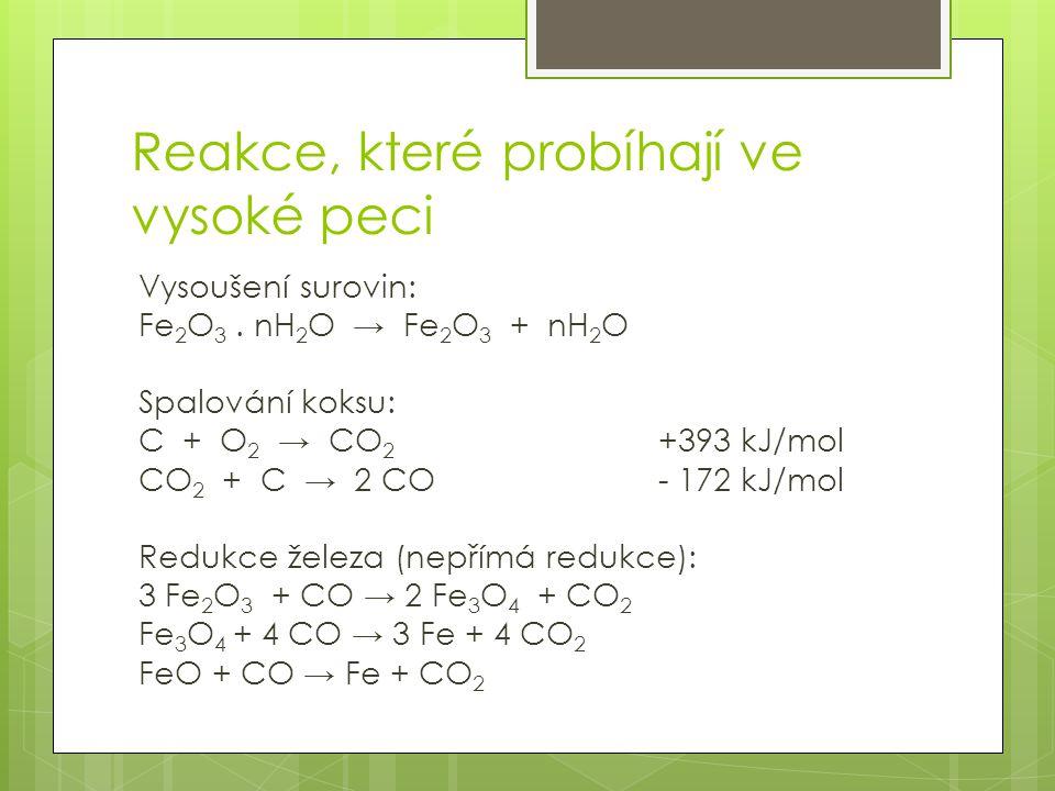 Reakce, které probíhají ve vysoké peci Vysoušení surovin: Fe 2 O 3. nH 2 O → Fe 2 O 3 + nH 2 O Spalování koksu: C + O 2 → CO 2 +393 kJ/mol CO 2 + C →