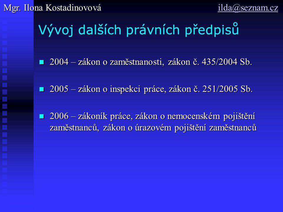 Vývoj dalších právních předpisů 2004 – zákon o zaměstnanosti, zákon č. 435/2004 Sb. 2004 – zákon o zaměstnanosti, zákon č. 435/2004 Sb. 2005 – zákon o