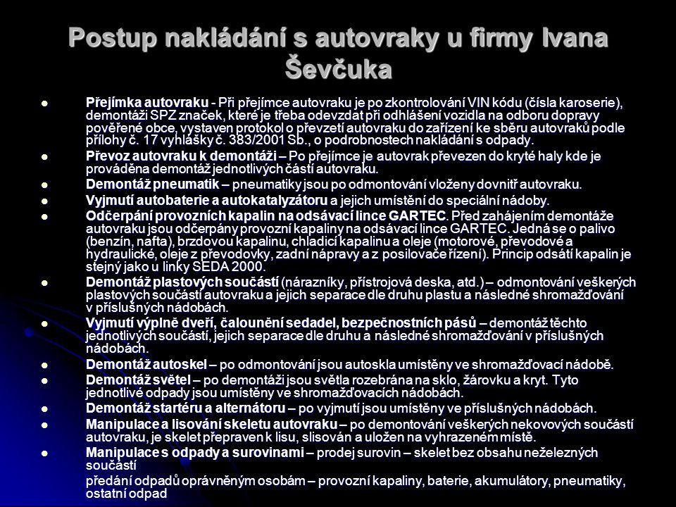 Postup nakládání s autovraky u firmy Ivana Ševčuka Přejímka autovraku - Při přejímce autovraku je po zkontrolování VIN kódu (čísla karoserie), demontáži SPZ značek, které je třeba odevzdat při odhlášení vozidla na odboru dopravy pověřené obce, vystaven protokol o převzetí autovraku do zařízení ke sběru autovraků podle přílohy č.