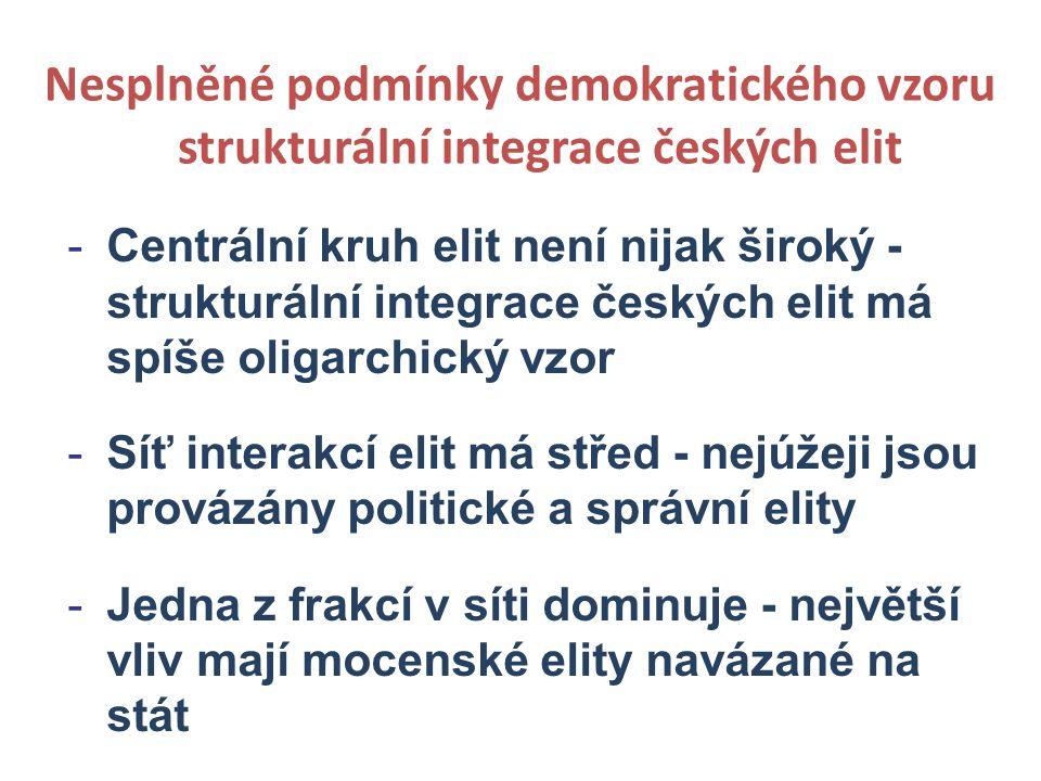 Nesplněné podmínky demokratického vzoru strukturální integrace českých elit -Centrální kruh elit není nijak široký - strukturální integrace českých elit má spíše oligarchický vzor -Síť interakcí elit má střed - nejúžeji jsou provázány politické a správní elity -Jedna z frakcí v síti dominuje - největší vliv mají mocenské elity navázané na stát