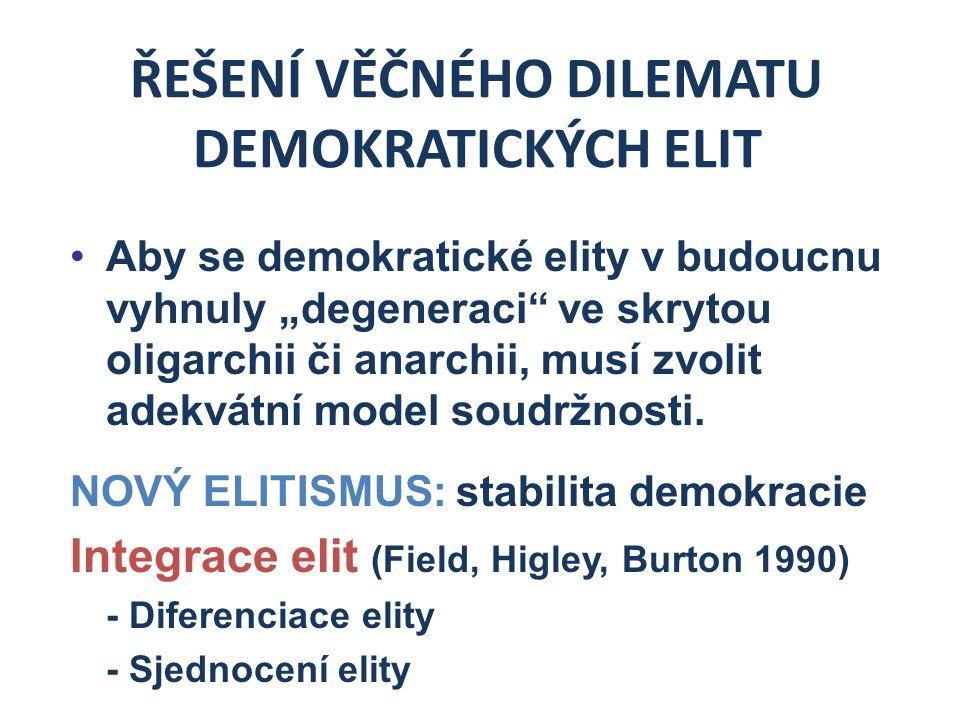 """4 KONFIGURACE ELIT Sjednocení elity SilnéSlabé Difere nciace elity Velká Konsenzuální elita -etos """"jednoty v rozmanitosti -normy omezeného stranictví, kompromis -husté a vzájemně propojené sítě Režim: Konsolidovaná demokracie Fragmentarizovaná elita -slabý nebo vůbec nesdílený etos -vzájemná nedůvěra a podezření -sítě husté, avšak segmentované Režim: Nekonsolidovaná demokracie Malá Ideokratická elita -jediný systém názorů -sítě probíhají skrze vysoce centralizovanou stranu či hnutí Režimy: Totalitární nebo postototalitní Rozdělená elita -názory hluboce protikladné -sítě uvnitř uvnitř protikladných táborů, z nichž jeden dominuje Režimy: Autoritární nebo sultanistické"""