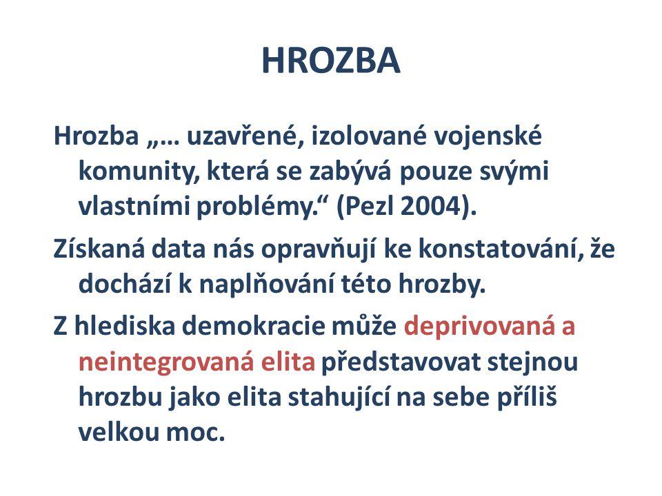 """HROZBA Hrozba """"… uzavřené, izolované vojenské komunity, která se zabývá pouze svými vlastními problémy. (Pezl 2004)."""