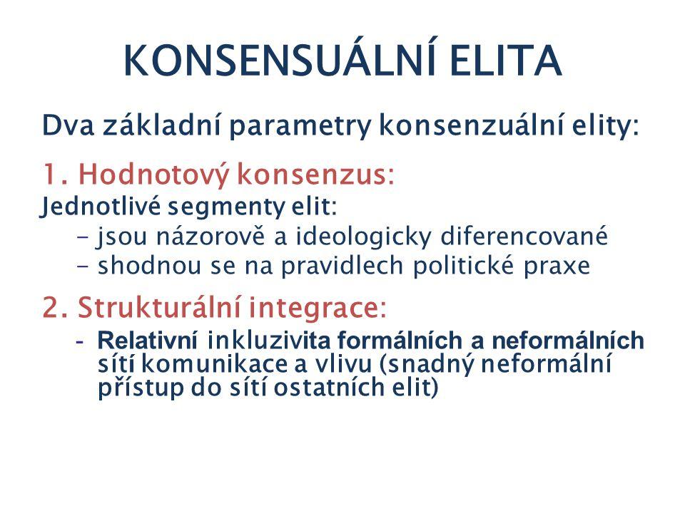 KONSENSUÁLNÍ ELITA Dva základní parametry konsenzuální elity: 1.