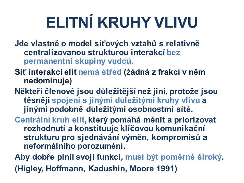 VÝZKUM ELIT Použitá data pocházejí kvantitativního výzkumu českých elit z r.