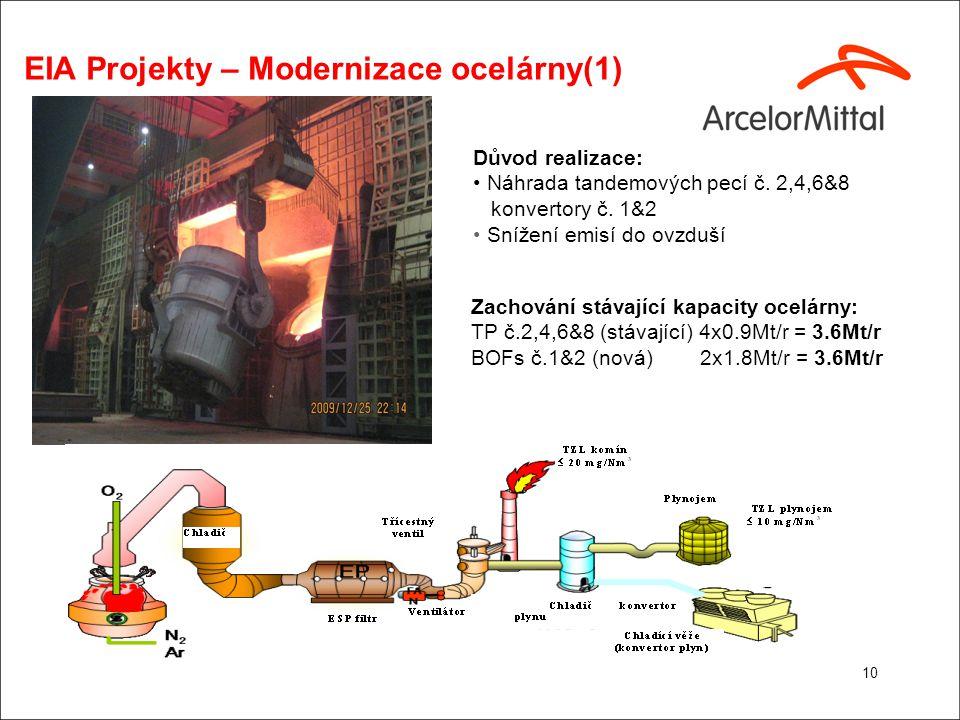 10 EIA Projekty – Modernizace ocelárny(1) Důvod realizace: Náhrada tandemových pecí č. 2,4,6&8 konvertory č. 1&2 Snížení emisí do ovzduší Zachování st