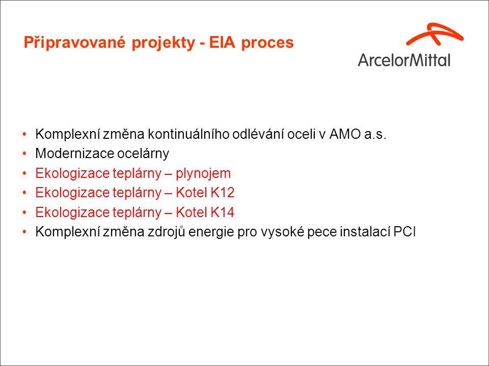 Připravované projekty - EIA proces Komplexní změna kontinuálního odlévání oceli v AMO a.s. Modernizace ocelárny Ekologizace teplárny – plynojem Ekolog