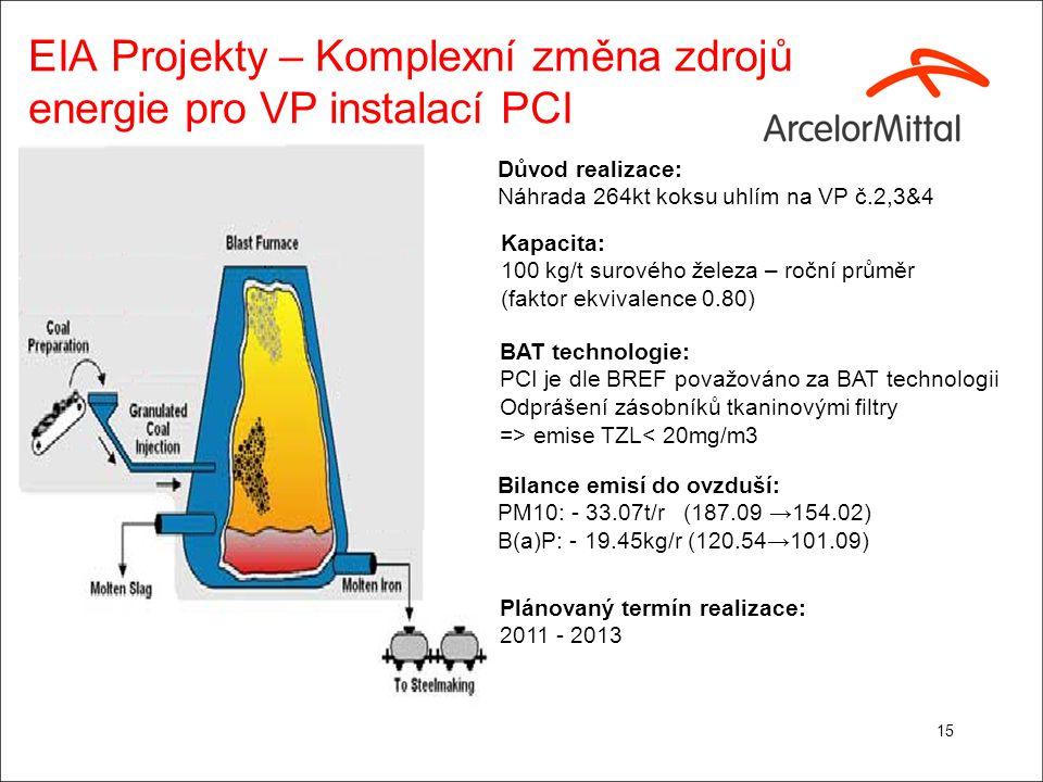 15 EIA Projekty – Komplexní změna zdrojů energie pro VP instalací PCI Důvod realizace: Náhrada 264kt koksu uhlím na VP č.2,3&4 Kapacita: 100 kg/t suro