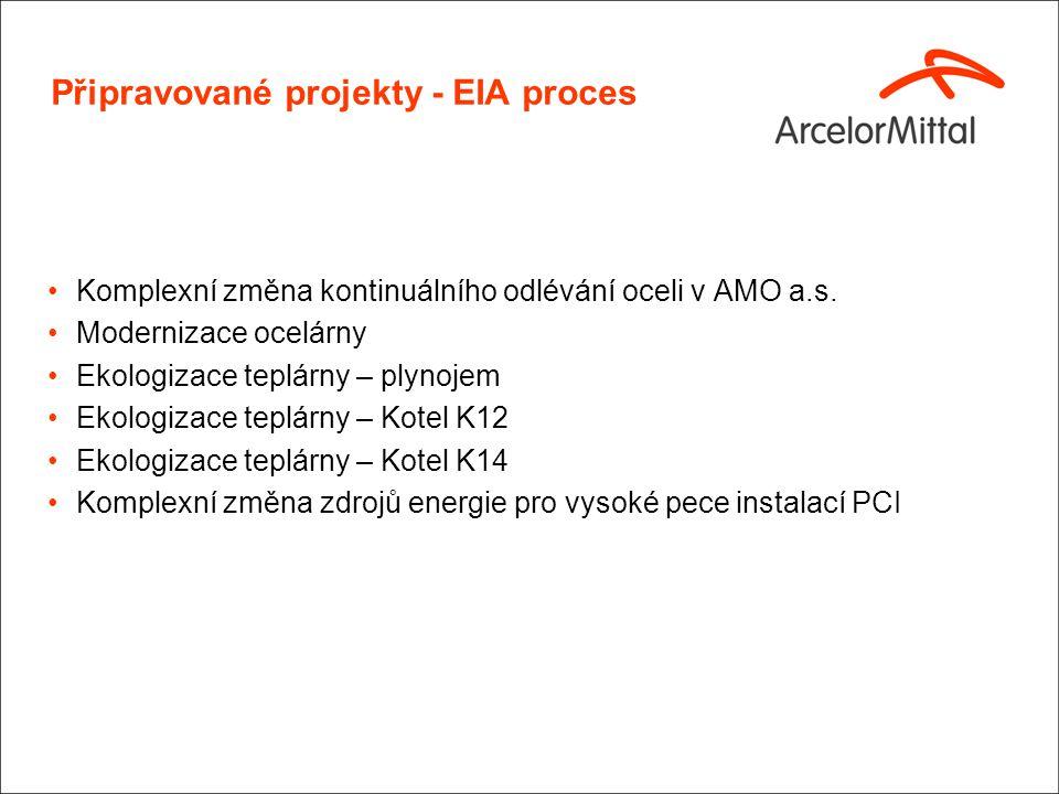 15 EIA Projekty – Komplexní změna zdrojů energie pro VP instalací PCI Důvod realizace: Náhrada 264kt koksu uhlím na VP č.2,3&4 Kapacita: 100 kg/t surového železa – roční průměr (faktor ekvivalence 0.80) Bilance emisí do ovzduší: PM10: - 33.07t/r (187.09 →154.02) B(a)P: - 19.45kg/r (120.54→101.09) Plánovaný termín realizace: 2011 - 2013 BAT technologie: PCI je dle BREF považováno za BAT technologii Odprášení zásobníků tkaninovými filtry => emise TZL< 20mg/m3
