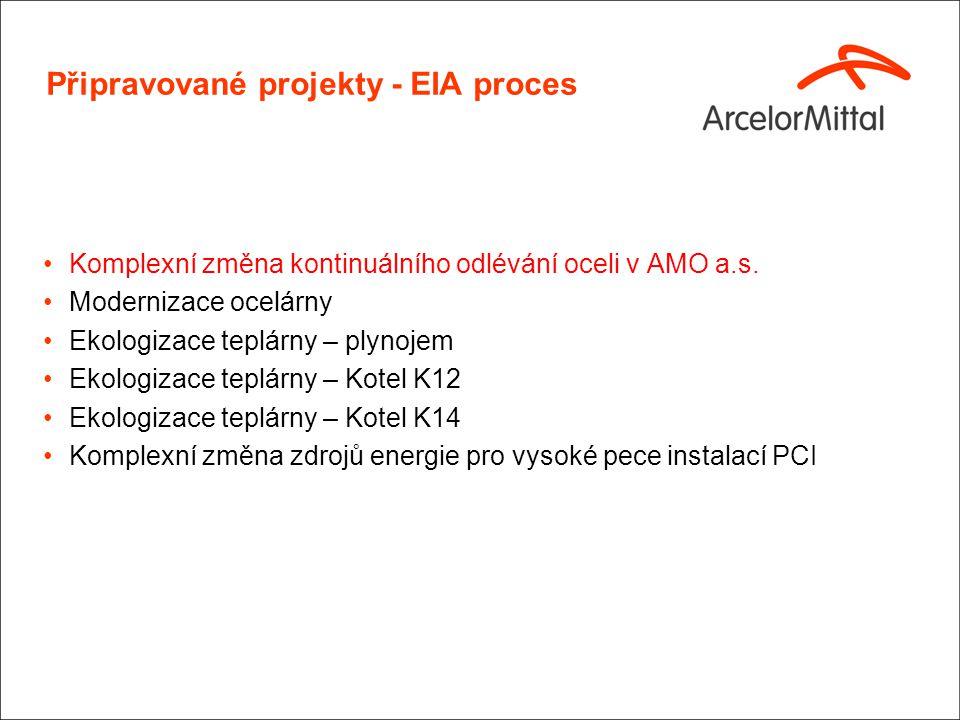 7 EIA Projekty – Komplexní změna kontinuálního odlévání oceli v AMO a.s.(1) Zachování celkové kapacity ZPO1, 2 a 3 Stávající Nová PP&ZPO1 – 1.1Mt/r → 1.4Mt/r + VD PP&ZPO2 – 1.5Mt/y → 1.2Mt/y PP&ZPO3 – 1.0Mt/y → 1.0Mt/y Celkem 3.6Mt/r → 3.6Mt/r Důvod realizace: Zvýšení odlévaného průřezu sochorů Zvýšení kvality oceli pro výrobu trubek