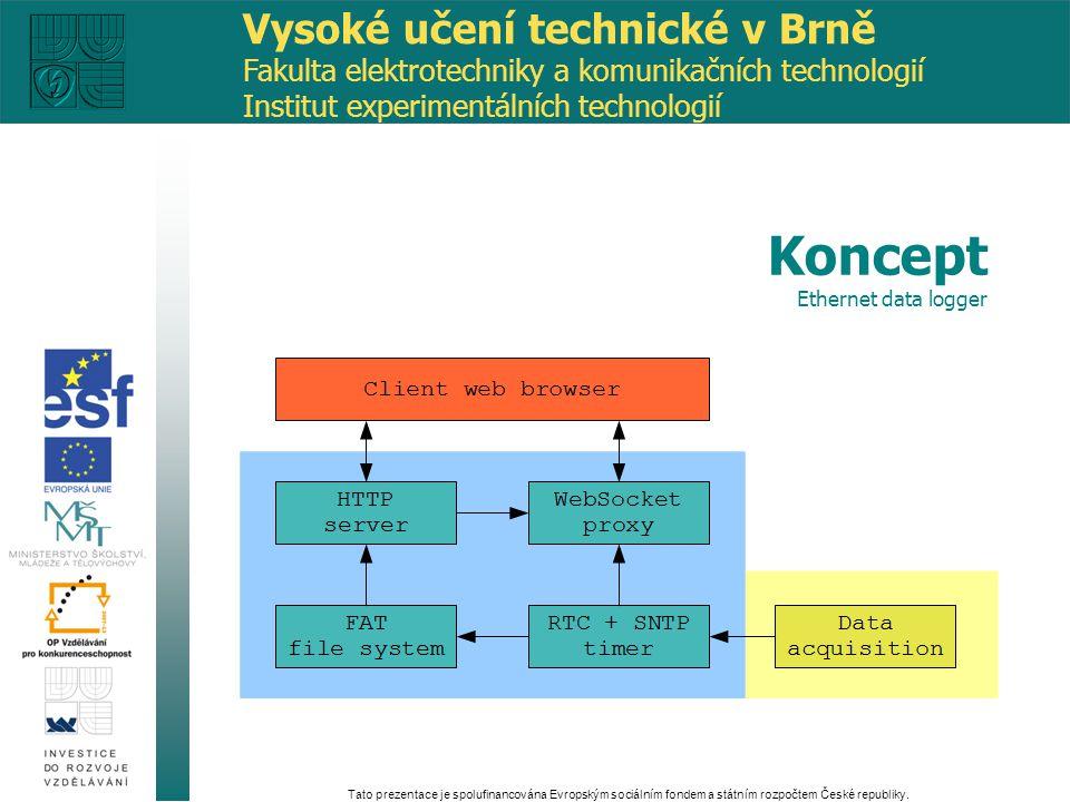 platforma TI Stellaris Cortex-M3 data na microSD kartě mini HTTP server + WebSocket synchronizace pomocí SNTP Tato prezentace je spolufinancována Evropským sociálním fondem a státním rozpočtem České republiky.