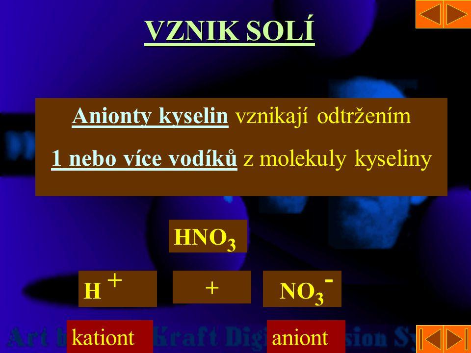 VZNIK SOLÍ Definice kationtů kovů a aniontů kyselin – jsou chemické sloučeniny složené z kationtů kovů a aniontů kyselin