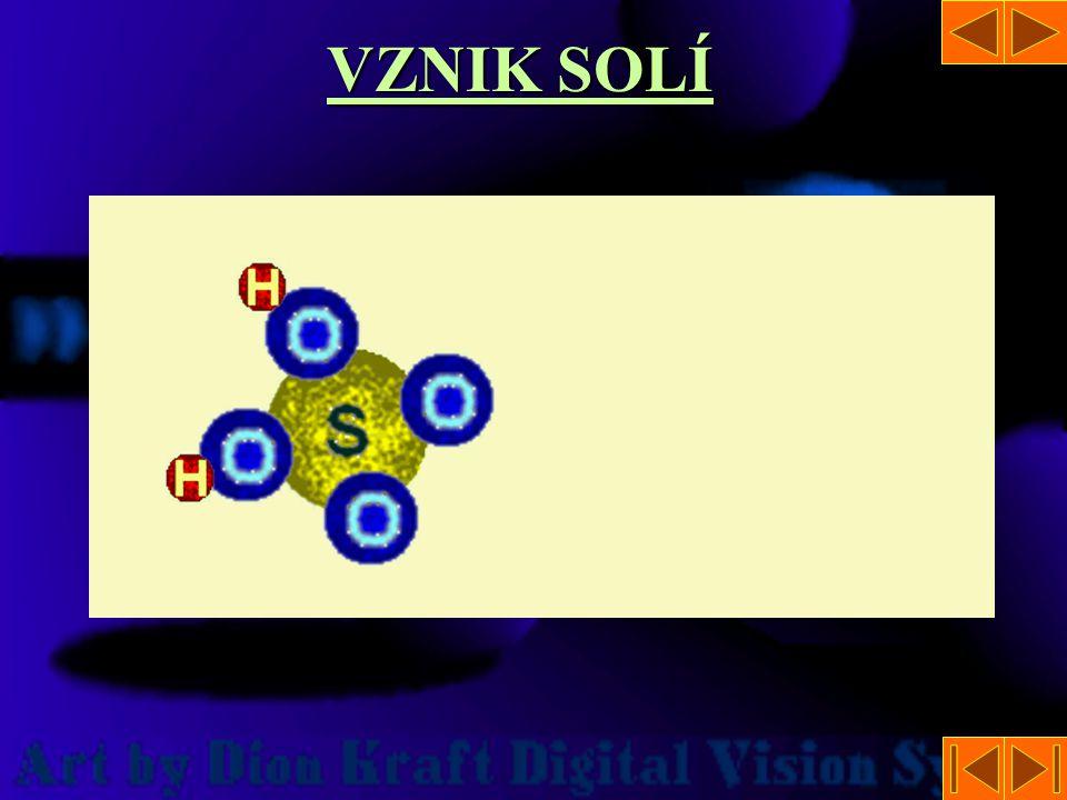 VZNIK SOLÍ Anionty kyselin vznikají odtržením 1 nebo více vodíků z molekuly kyseliny HNO 3 H + NO 3 - + kationtaniont
