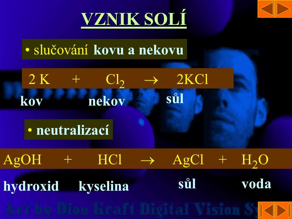 VZNIK SOLÍ slučování kovu a nekovu 2 K + Cl 2  2KCl kovnekov sůl neutralizací AgOH + HCl  AgCl + H2OH2O hydroxidkyselina sůlvoda