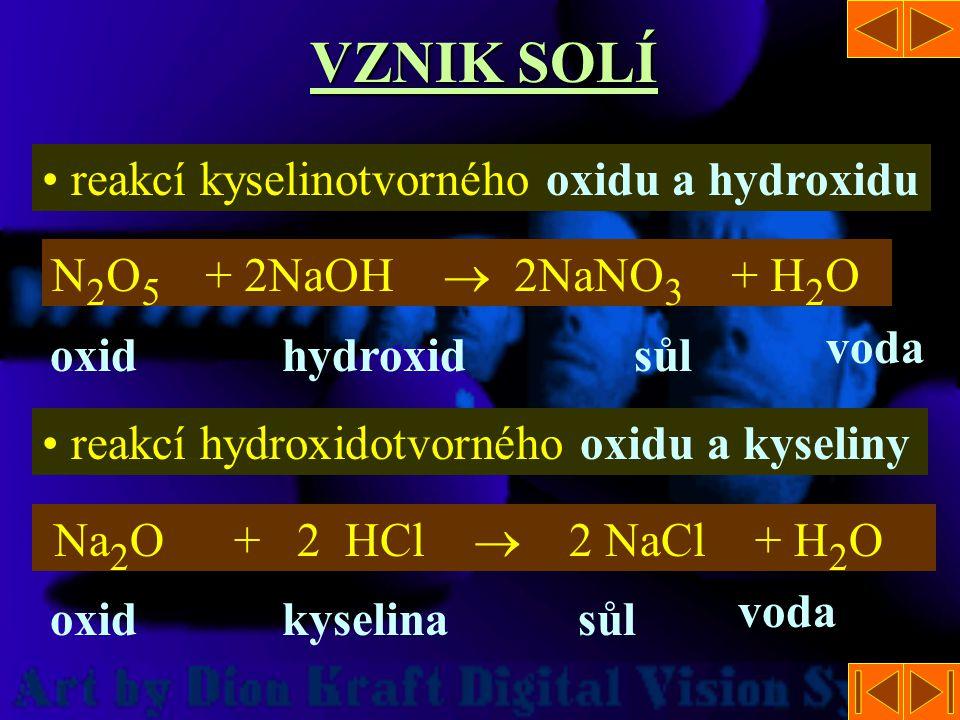 VZNIK SOLÍ reakcí kyselinotvorného oxidu a hydroxidu N 2 O 5 + 2NaOH  2NaNO 3 + H2OH2O hydroxidoxidsůl voda reakcí hydroxidotvorného oxidu a kyseliny Na 2 O + 2 HCl  2 NaCl + H2OH2O kyselinaoxidsůl voda