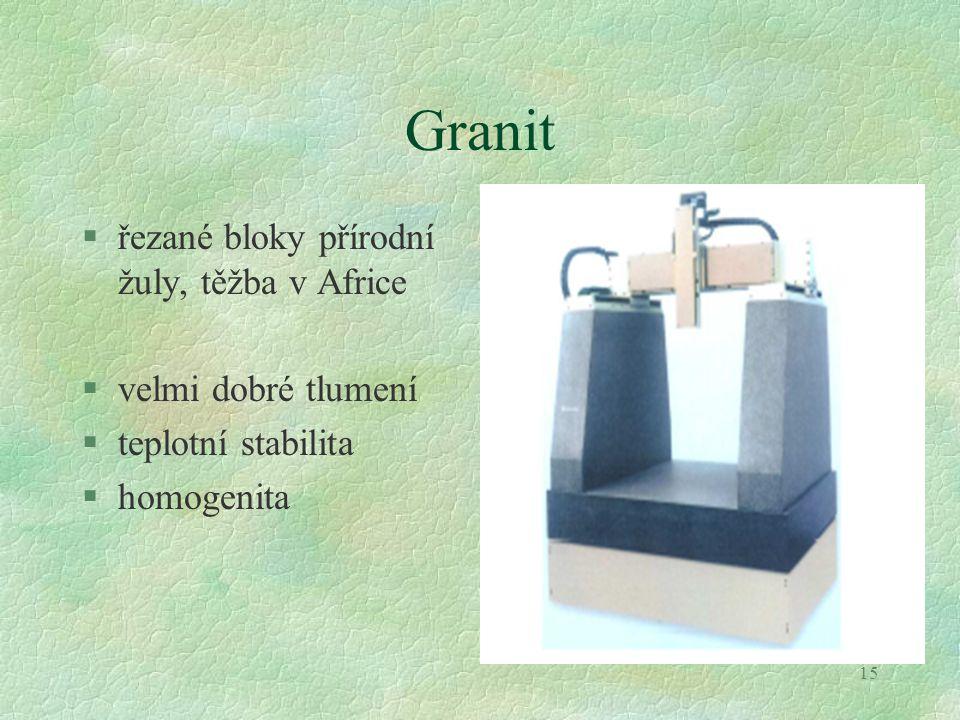 15 Granit §řezané bloky přírodní žuly, těžba v Africe §velmi dobré tlumení §teplotní stabilita §homogenita
