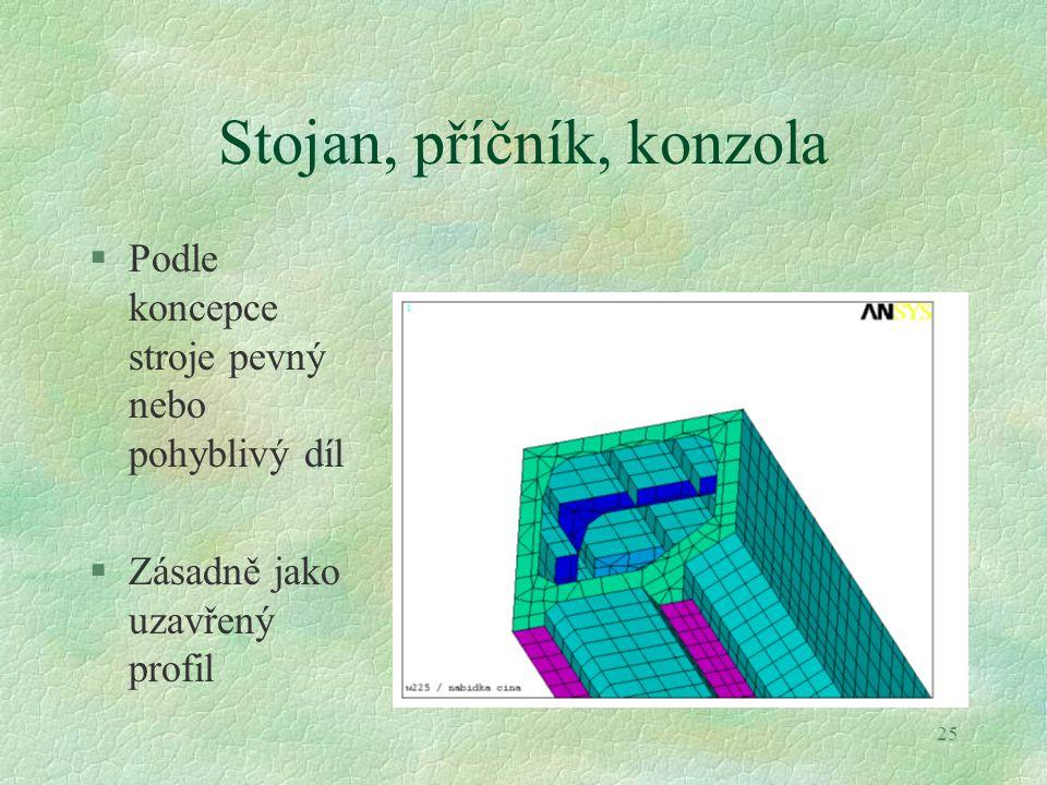 25 Stojan, příčník, konzola §Podle koncepce stroje pevný nebo pohyblivý díl §Zásadně jako uzavřený profil
