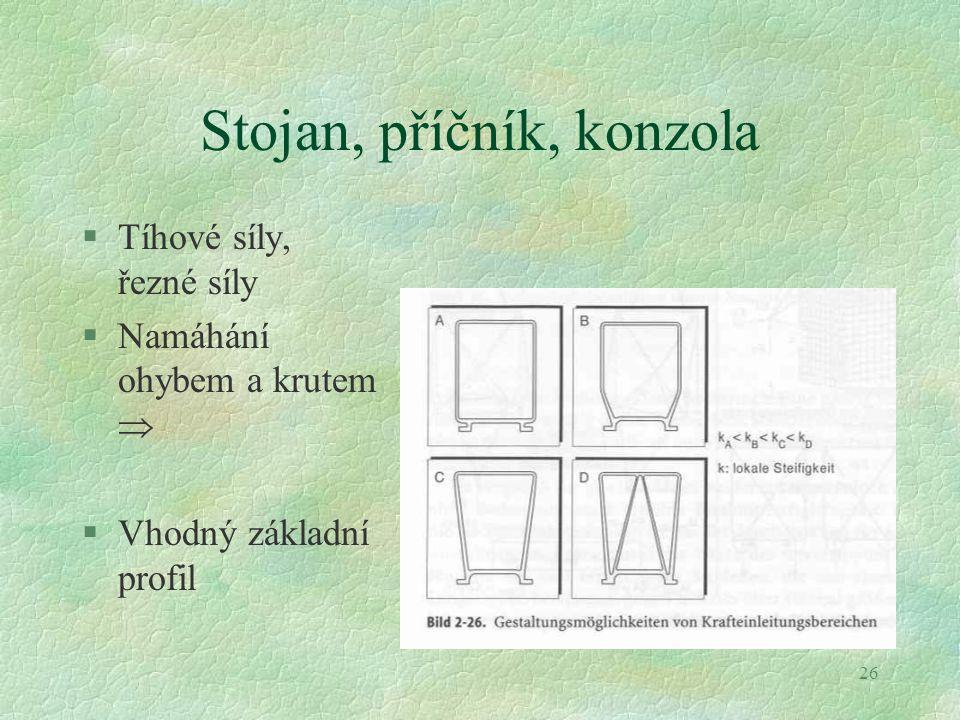 26 Stojan, příčník, konzola §Tíhové síly, řezné síly §Namáhání ohybem a krutem  §Vhodný základní profil