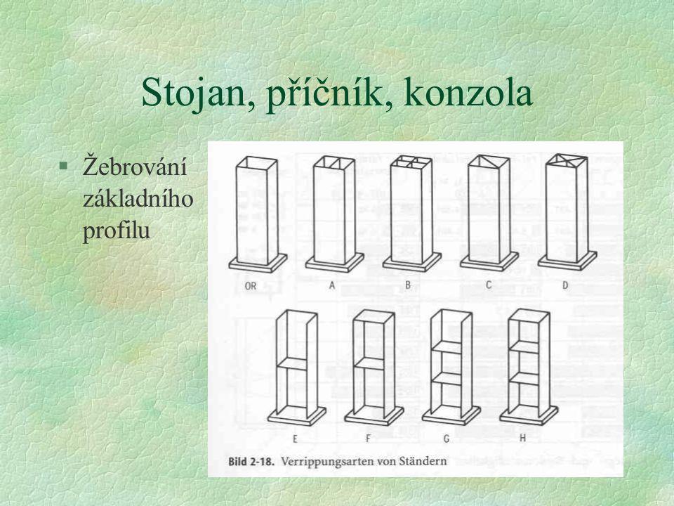 27 Stojan, příčník, konzola §Žebrování základního profilu
